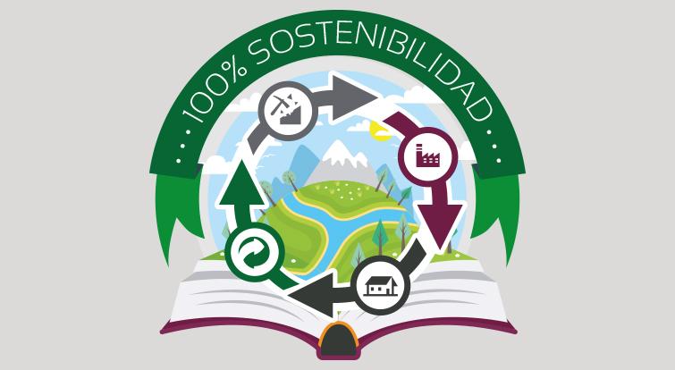 infografia sostenibilidad pizarra natural