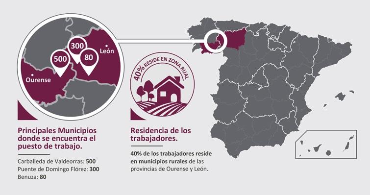 municipios empleo cupa pizarras