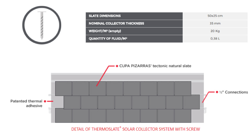 thermoslate system detail