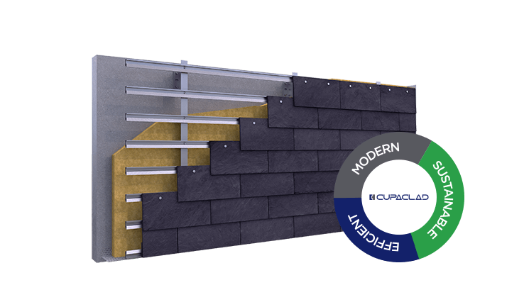 3d rainscreen cladding cupaclad 101 logic