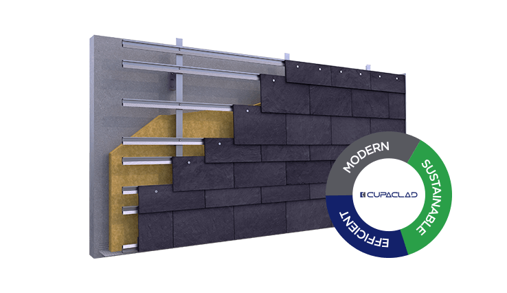 3d rainscreen cladding cupaclad 101 random