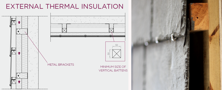 CUPACLAD external thermal insulation