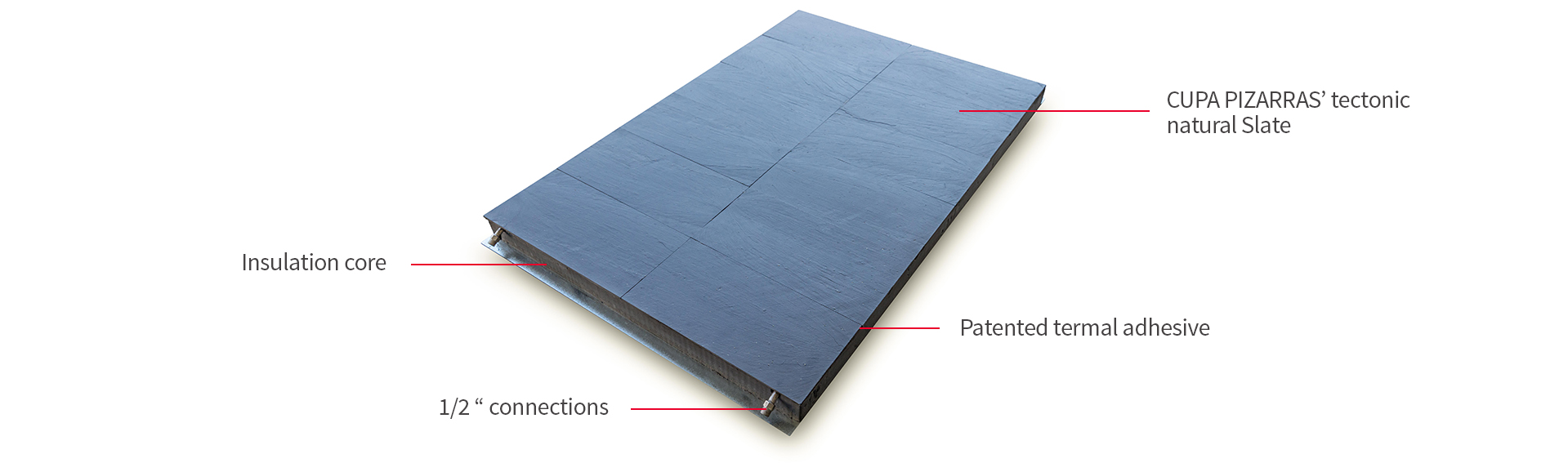 thermoslate solar slate flat detail