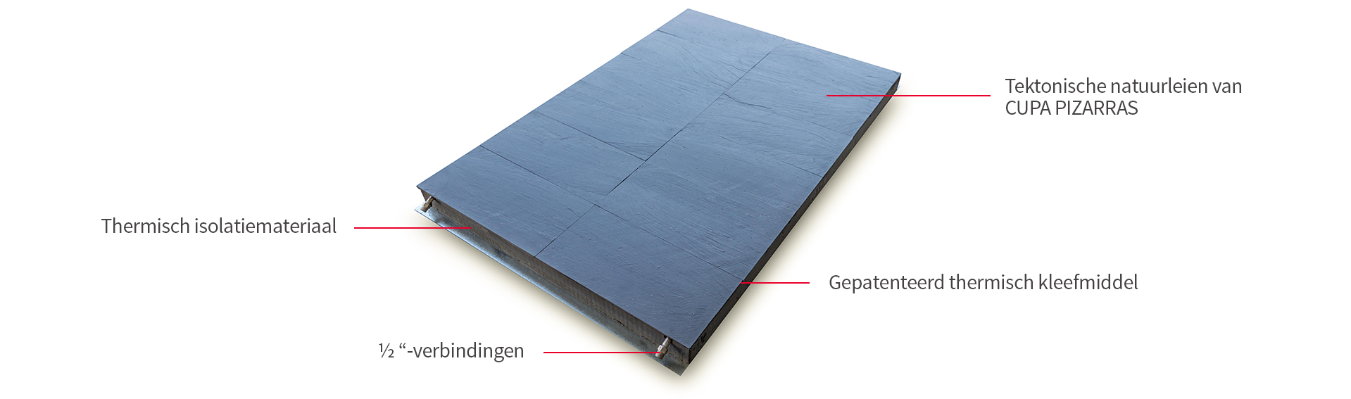 thermoslate systeem plat