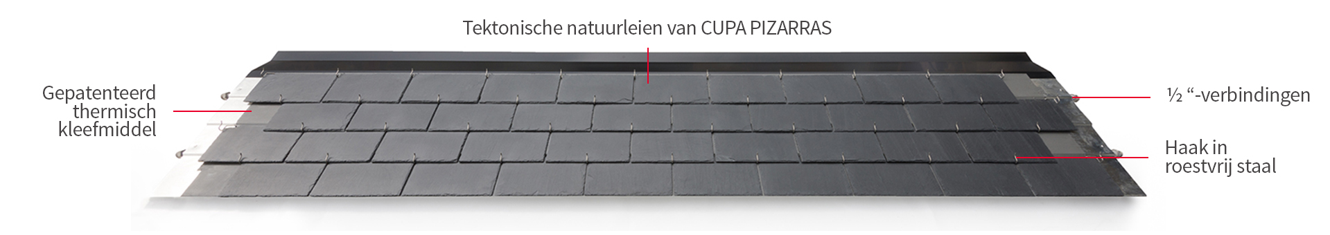 thermoslate zonnecollectoren met haak