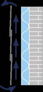 structure d'une façade ventilée