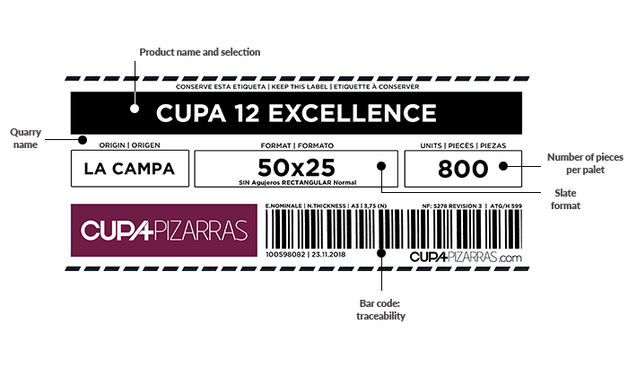 bar code that identifies CUPA PIZARRAS pallets