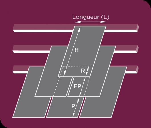 calcul pureau et nombre d'ardoise au m2