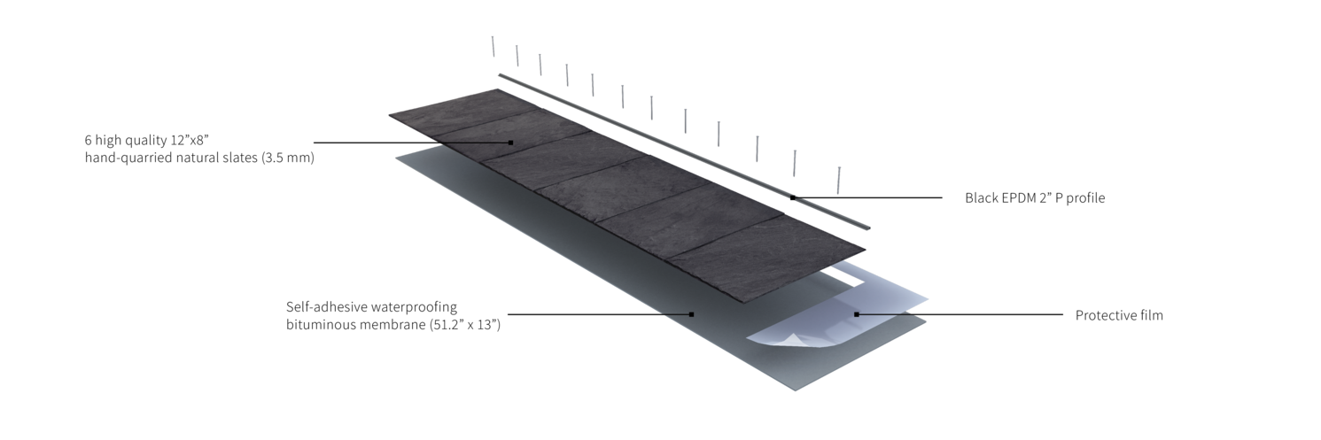readyslate module size