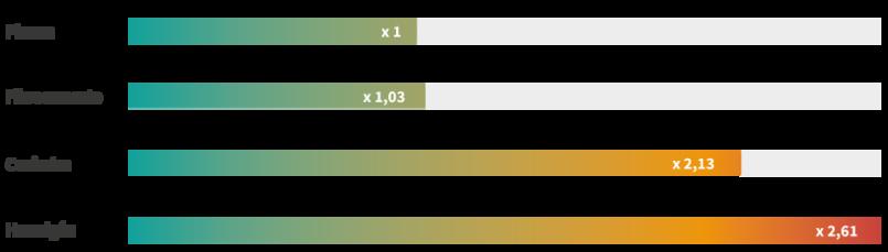 comparativa color materiales