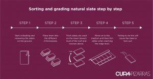 slate-sorting-grading