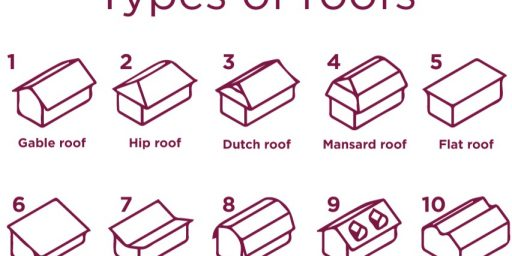 types_of_roofs